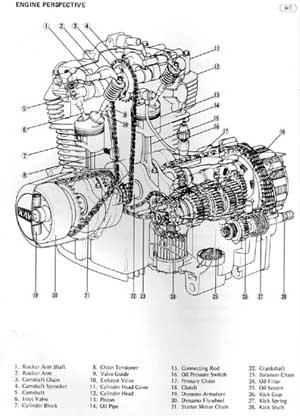 Kfx 400 Motor Diagram - WIRE Data •
